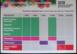 Nouveau calendrier vaccinal 2018
