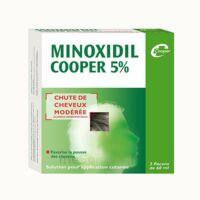 MINOXIDIL COOPER 5 %, solution pour application cutanée à Auterive